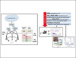 2-end-framework