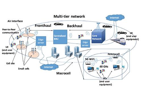 5G & 6G Channel Model Simulator Software | NYU WIRELESS